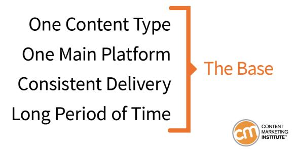 asas content marketing