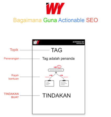 preview actionable seo 3